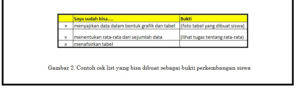 Artikel_Puti_-_contoh_cek_list